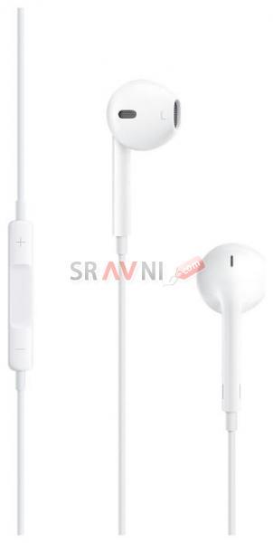 Наушники Apple – купить в Рязани по выгодной цене в